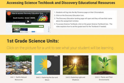 F1S launches new eLearning portal for parents