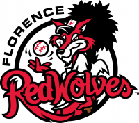 RedWolves announce finalists for new team name